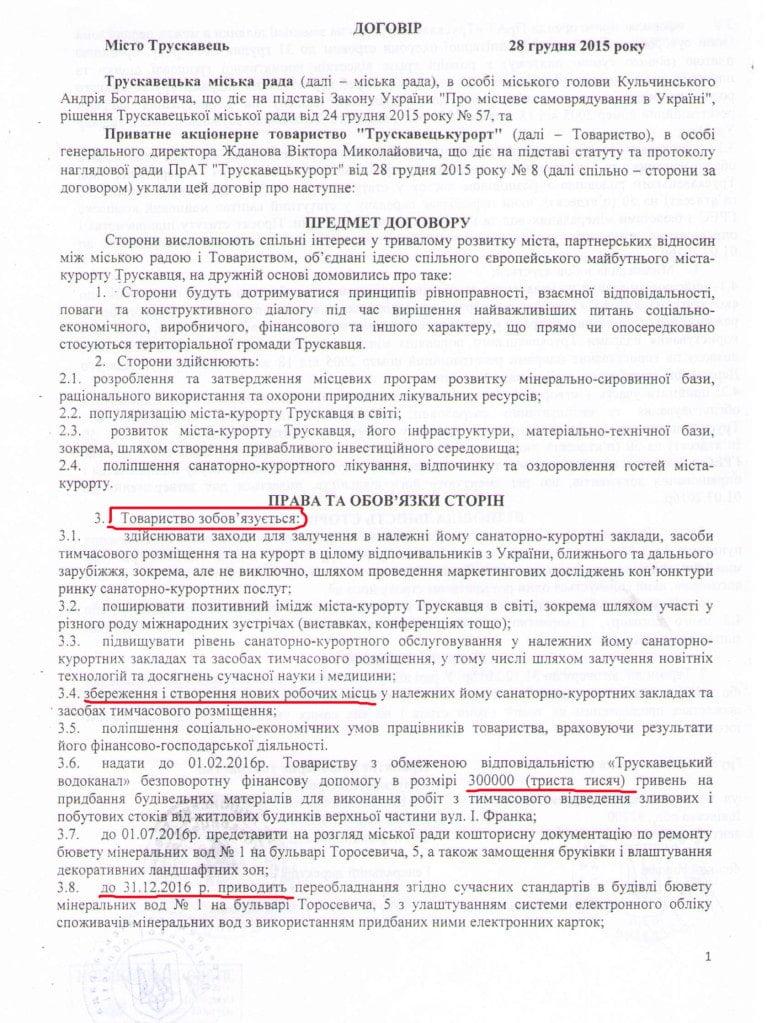 ПРАТ Трускавецькурорт