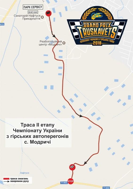Wyścig w Truskawiec